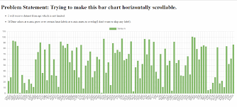Ng2 Charts Height How Can I Make Ng2 Charts Vertical Bar Chart Horizontally