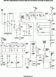 78 fsj to 2000 jeep cherokee wiring diagram wiring diagram 2000 jeep grand cherokee wiring diagram radio at 2000 Jeep Grand Cherokee Wiring Diagram