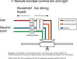 wiring diagram for 3 way switch ceiling fan wiring diagram wiring a ceiling fan and light pro tool reviews