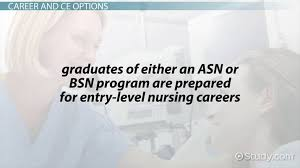 Adn Vs Bsn What Is The Difference Between Rn And Bsn Degrees