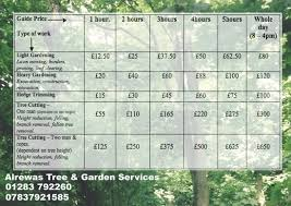 tree cutting prices41