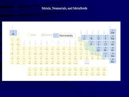 6.1 The Periodic Law How is the modern periodic table organized ...
