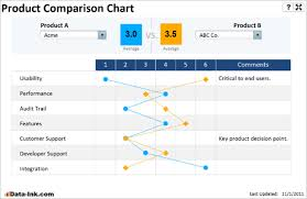 Product Comparison Chart Data Ink Com