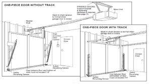 garage door chain off trackGarage Doors  How To Replace The Belt Onrive Garageoor Opener