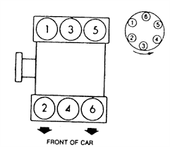 solved lexus rx firing order diagram fixya if the engine in your vehicle is the 3vz fe the firing order is 1 2 3 4 5 6 distributor rotation is counter clockwise