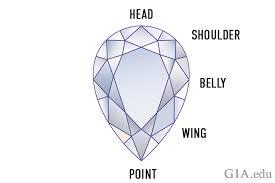 Pear Cut Diamonds Cut Guide Proportions Ratios Chart
