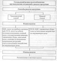 Отчет по производственной практике банковское дело Файловый обменник Отчет по производственной практике в оао банк втб рефераты 2dip ru