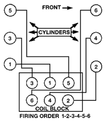 chrysler town country firing order questions 8a4bc03 gif question about chrysler town country