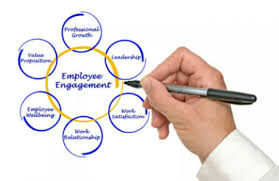 Anand Mishra 13 Employee Engagement Activities For A Better