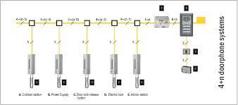 wiring diagram Intercom Wiring Diagram intercom wiring diagram internet wiring diagram