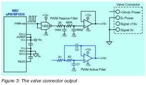 microcontrollers delivering low cost solutions in closed loop the valve connector output