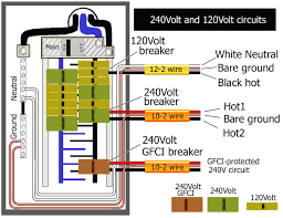 220 wiring diagram outlet 220 breaker box wiring diagram \u2022 wiring how to wire a 30 amp breaker for a camper at 220 Breaker Wiring Diagram