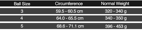 Ball Size Chart Sizes