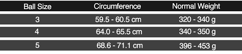 Soccer Ball Size Chart Sizes