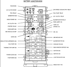 2000 mercury sable fuse diagram vehiclepad 2000 mercury sable 2002 mercury sable fuse diagram 2002 automotive wiring diagrams