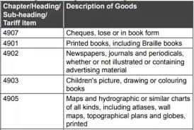 Igst Rate Chart What Is The Rate Of Gst On Book Printing Services Quora