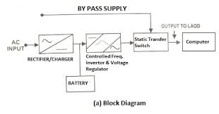 single line diagram electrical house wiring images abb electrical typical ups wiring diagram get image about