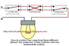 light switch wiring diagram single pole vs double pole switch double double pole single throw rocker switch wiring diagram light switch wiring diagram single pole vs double pole switch double pole switch wiring diagram single