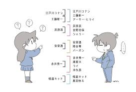 DaiKun Moroboshi - What Ran-oneesan knows her friends name: - Conan Edogawa  - Shinichi Kudo - Ai Haibara - Toru Amuro - Shuichi Akai - Kaito Kid What  Shinichi-oniisan knows his own,