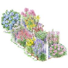 cottage garden plans. Contemporary Cottage EnglishStyle Front Yard Garden Plan And Cottage Plans R