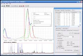 Database Of Raman Spectroscopy X Ray Diffraction And