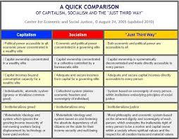 Capitalism Socialism Communism Chart Communism Vs Fascism Chart Coladot