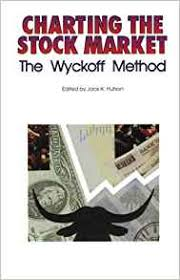 Charting The Stock Market The Wyckoff Method Jack K