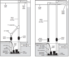 backup sump pump options. Exellent Sump For Sumps Too Narrow To Allow Sidetoside Installation It Is Also  Possible Mount The Backup Pump Over Main By Clamping  Inside Backup Sump Pump Options E