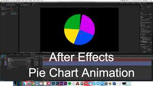 Adobe After Effects Pie Chart Easy Animation With Expressions Tutorial