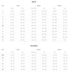 Orca Equip Size Chart 2019 Orca Equip Triathlon Wetsuit