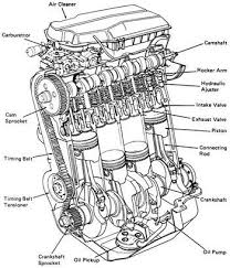 Four Part Motor Engine Honda Civic Engine Truck Engine