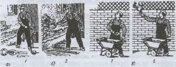 Реферат Штукатурные работы ru Набрасывание ковшом