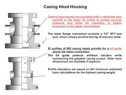 Wellhead Equipment Introduction Based On Api 6a Nace