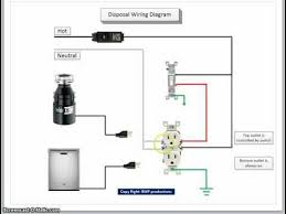 disposal wiring diagram disposal wiring diagram