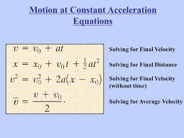 acceleration equations solving for final velocity solving for final distance solving for final velocity without time solving for average velocity