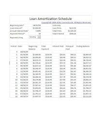 Amortization Schedule Excel Formula With Extra Payments Loan