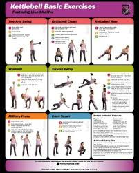 Amazon Com No Fear Kettlebell Wall Chart Fitness Charts