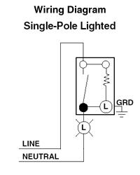 wiring diagram marine rocker switch wiring diagram wiring diagram for carlingswitch the