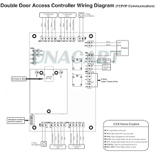 wiegand tcp ip network access control board panel controller for 2 connection diagram