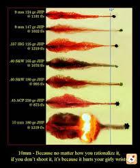 Handgun Stopping Power Chart An Alternate Look At Handgun Stopping Power Page 12