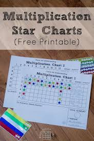 Multiplication Star Charts - ResearchParent.com