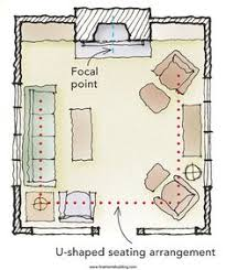 Furniture Arranging Tricks Paths Layouts and Scale