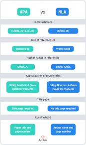 apa vs mla style the key differences