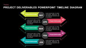 Deliverables Template Project Deliverables Timeline Powerpoint Template Diagram