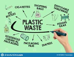 Plastic Waste Concept Waste Collection And Recycling Stock