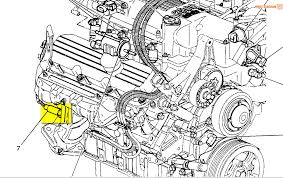 1996 chevy blazer knock sensor wiring diagram wiring images chevrolet camaro 3 8 1998 auto images and specification