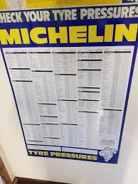 14 Punctual Tyre Pressure Chart Uk