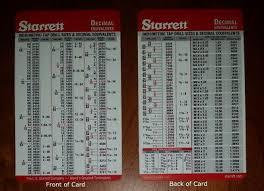 Starrett Hole Saw Size Chart Starrett Machinist Wall Chart Tap And Drill Sizes 25x39