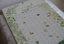 Herb And Spice Wall Chart Vintage Botanicals Herbs Spices Seasonings Wall Chart Art