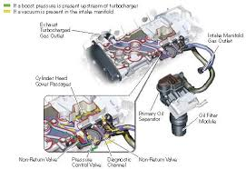 audi a b engine diagram audi wiring diagrams